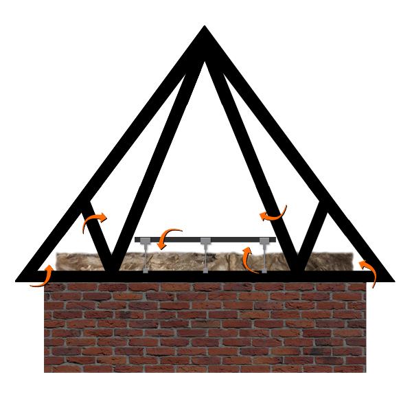 a truss roof part l compliance